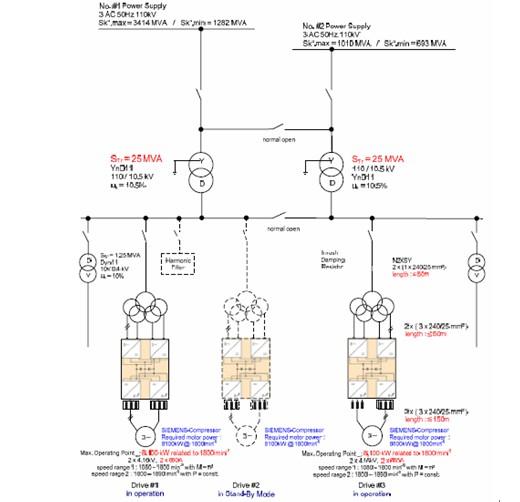 压缩机驱动系统_管道系统